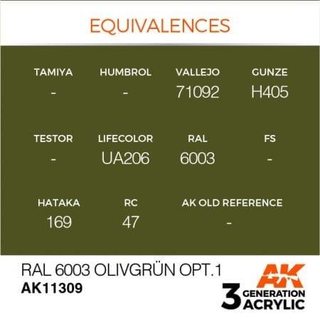 AK11309 RAL 6003 OLIVGRÜN OPT.1