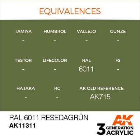 11311 RAL 6011 RESEDAGRÜN