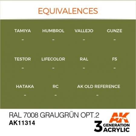 AK11314 RAL 7008 GRAUGRÜN OPT 2