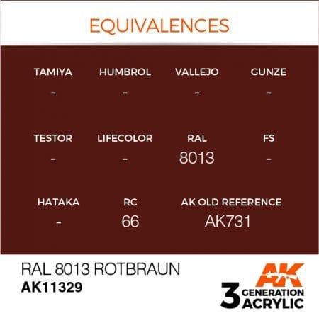 AK11329 RAL 8013 ROTBRAUN