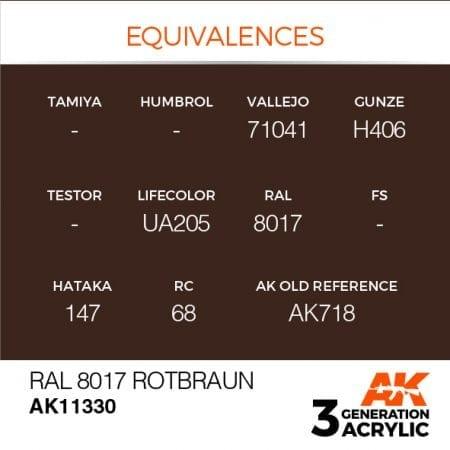 AK11330 RAL 8017 ROTBRAUN