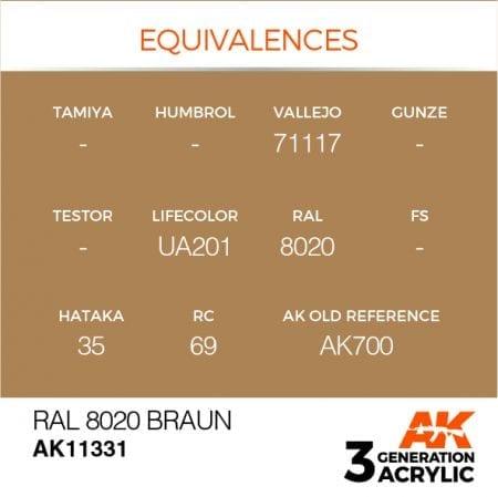 AK11331 RAL 8020 BRAUN