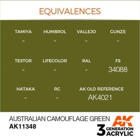 AK11348 AUSTRALIAN CAMOUFLAGE GREEN