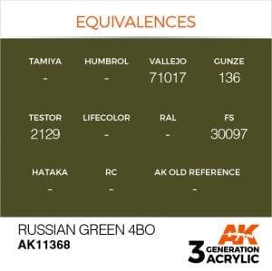 AK11368 RUSSIAN GREEN 4BO