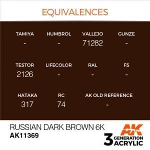 AK11369 RUSSIAN DARK BROWN 6K