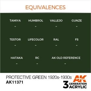 AK11371 PROTECTIVE GREEN 1920S-1930S