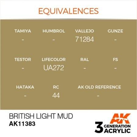 AK11383 BRITISH LIGHT MUD