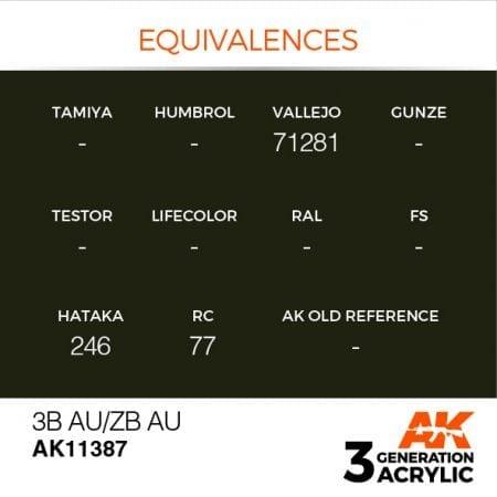 AK11387 3B AU/ZB AU