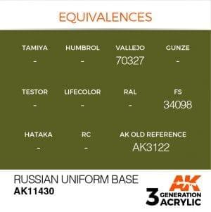 AK11430 RUSSIAN UNIFORM