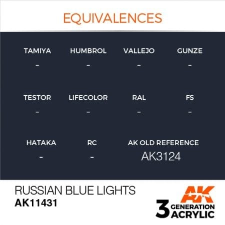 AK11431 RUSSIAN BLUE LIGHTS