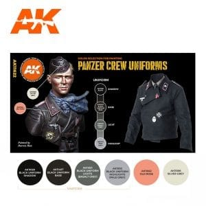 AK11622 PANZER CREW UNIFORMS