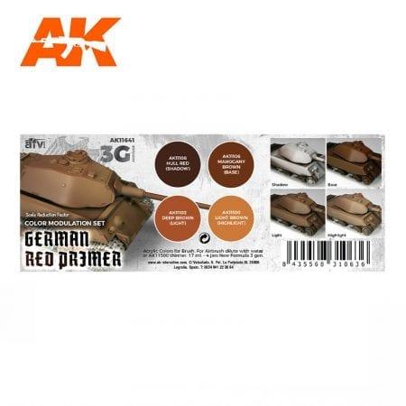 AK11641 GERMAN RED PRIMER MODULATION SET