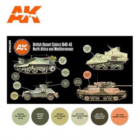 AK11646 BRITISH DESERT COLORS NORTH AFRICA AND MEDITERRANEAN 1940-43