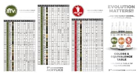 TRIPTICO AFV-FIG colors acrylics third generation akinteractive