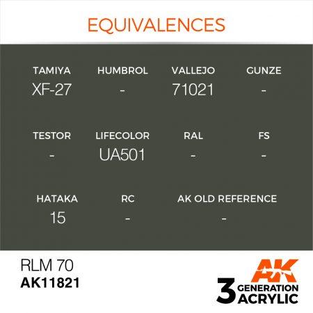 AK11821