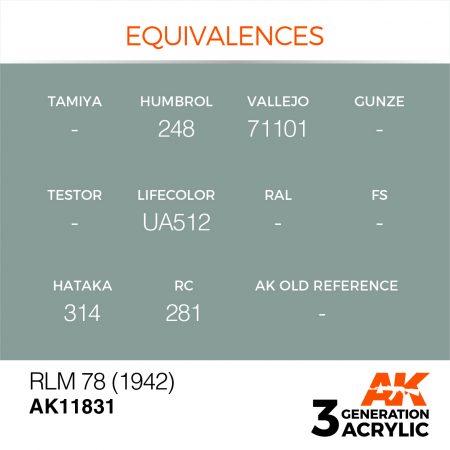 AK11831