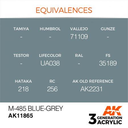AK11865