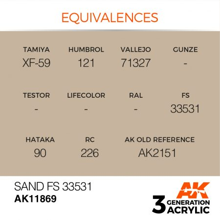 AK11869