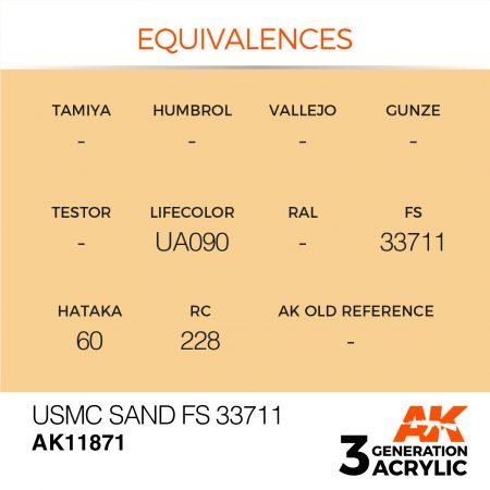 AK11871