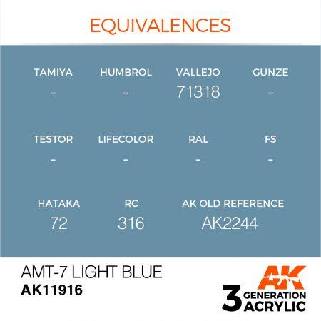 AK11916
