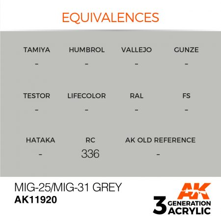 AK11920
