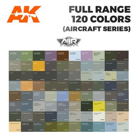 FullRange AIR1