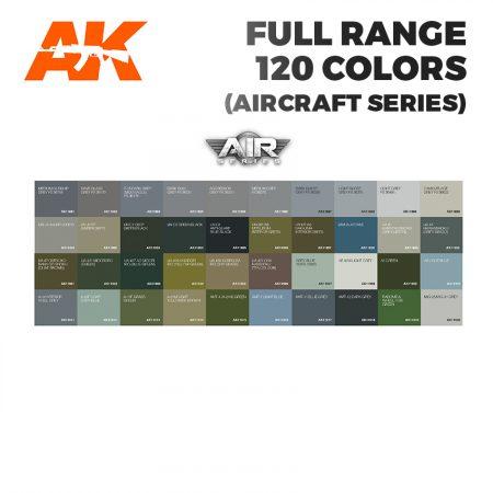 FullRange AIR2